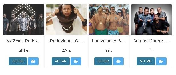 Resultado da votao (Foto: .)