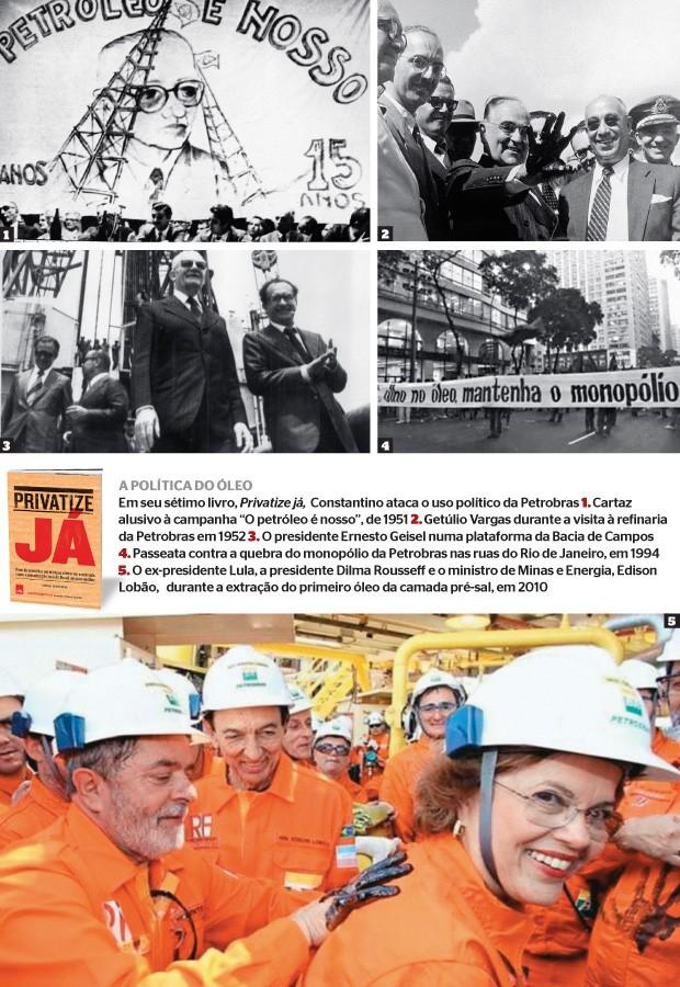 A POLÍTICA DO ÓLEO (Foto: Diego Vara/Ag. RBS/Folhapress, Arquivo EM/D.A Press, Folha Press, Acervo/Sindipetro RJ,  Ricardo Stuckert/PR e divulgação)