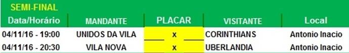 Confrontos da semifinais da Série A da LDC (Foto: Divulgação / LDC)