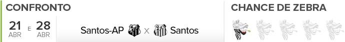 Santos-AP-x-Santos (Foto: INFOESPORTE)