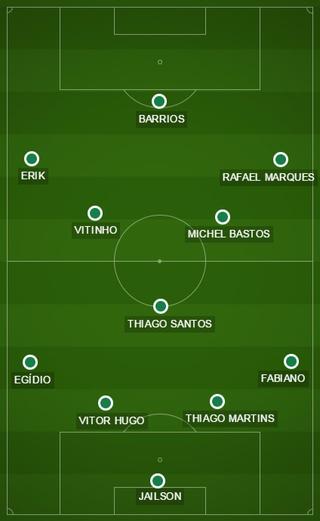 Palmeiras terminou com Vitor Hugo como único remanescente (Foto: Arte)