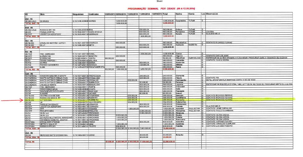 Planilha entregue por delatores aponta repasse de R$ 466 mil da obra do VLT de Goiânia para o ex-governador do DF José Roberto Arruda (Foto: Reprodução)