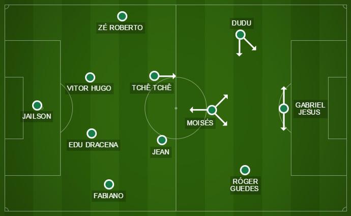 O Palmeiras do título: Fabiano na direita, e meio-campo com três versáteis (Foto: GloboEsporte.com)