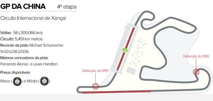 Circuito Circuito GP da China (Foto: Editoria de arte)