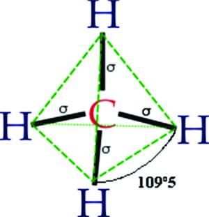 Características Dos Compostos De Carbono Química Orgânica