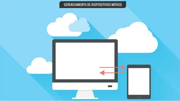 Serviço permite que empresas controlem os gadgets usados pelas equipes (Reprodução Embratel)