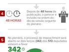Costa deixa PSC após indicação de Bolsonaro e Feliciano para comissão