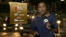 Bom Dia Brasil destaca os assaltos a ônibus (Reprodução / TV Mirante)
