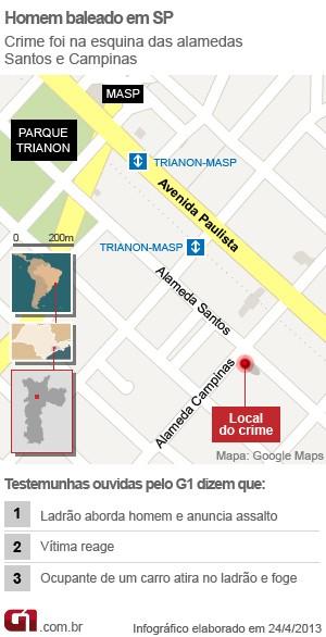 Crime na Alameda Santos (Foto: Arte/G1)