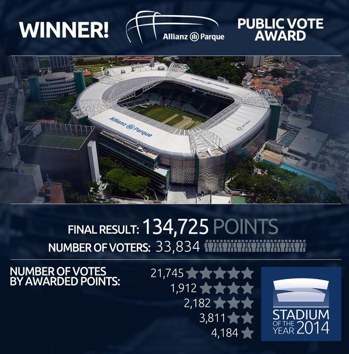 Estádio do Palmeiras supera Arena Corinthians e é eleito melhor de 2014