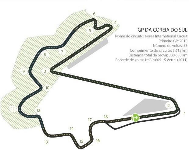 Arte circuito GP da Coreia do Sul (Foto: Infoesporte)