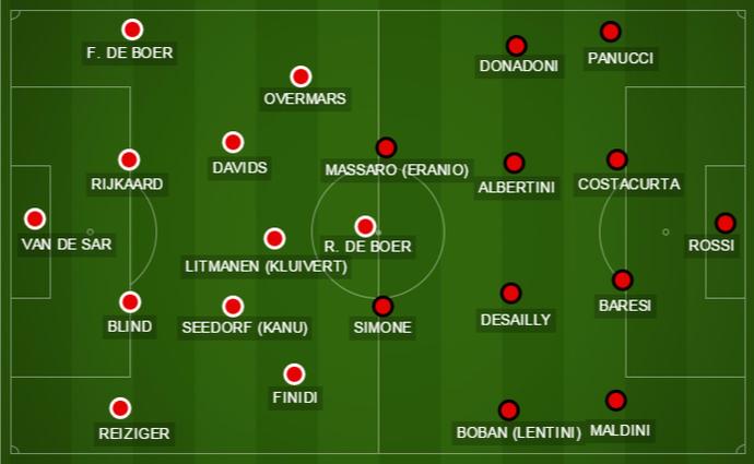 Ajax Milan - final da Liga dos Campeões de 1995 (Foto: GloboEsporte.com)