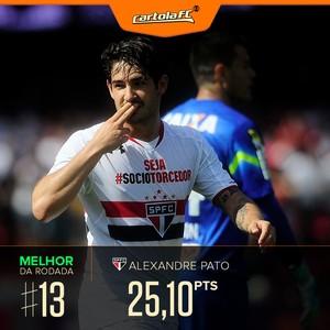Pato melhor da rodada #13 no Cartola (Foto: GloboEsporte.com)
