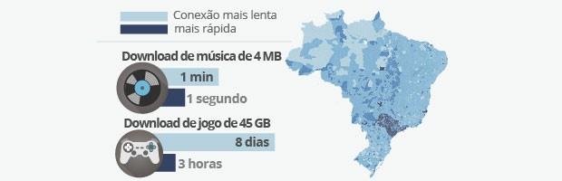 Internet no Brasil pode ser padrão Japão ou Líbia; mapa mostra desigualdades (Editoria de Arte/G1)