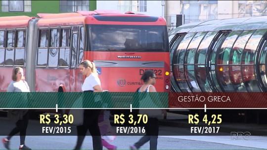 Passagem de ônibus de Curitiba vai para R$ 4,25 a partir de segunda-feira