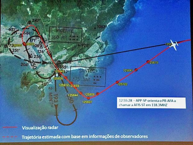 Imagem mostra o trajeto feito pelo piloto antes da queda (linha vermelha) e a trajetória recomendada (linha preta) (Foto: Reprodução/Cenipa)