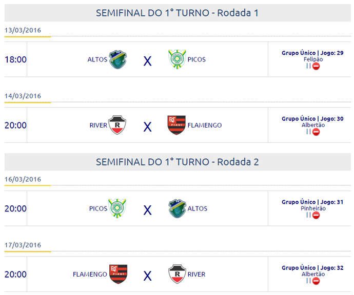 Horários das semifinais do primeiro turno do Campeonato Piauiense  (Foto: Reprodução /FFP)
