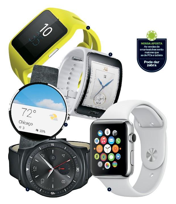 29019de9a90 Os relógios superarão os tablets  - ÉPOCA