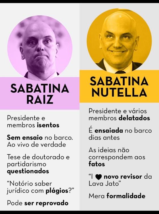 Rede, de Marina Silva, faz brincadeira com sabatina de Alexandre de Moraes no Senado (Foto: Reprodução)