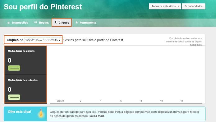 Gerencie a frequência de cliques no perfil do Pinterest (Foto: Reprodução/Barbara Mannara)