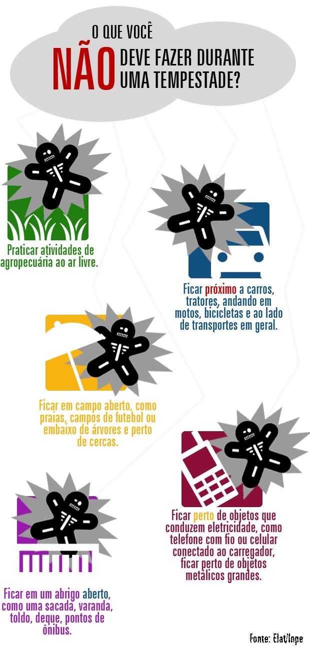 Saiba o que fazer para se proteger dos raios (Foto: Rede Globo)