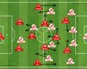 Chile 2x1 Peru: o melhor futebol está na final
