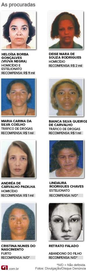 Procuradas pelo Disque-Denúncia (Foto: Divulgação/Disque-Denúncia)