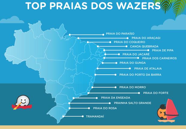Infográfico com as praias mais procuradas pelos usuários do Waze (Foto: divulgação )