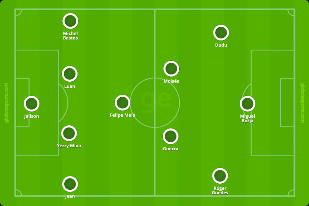 Para a torcida, Palmeiras ideal tem Jailson no gol, Felipe Melo no meio e MIchel Bastos na lateral (Foto: Reprodução)