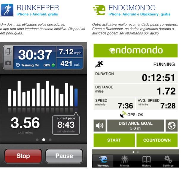 RunKeeper e Endomondo - Aplicativo para Corrida de Rua - Eu Atleta (Foto: Divulgação)