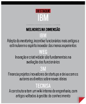 Profissão: inovador (Foto: Reprodução)