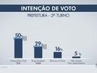 Ibope: Marquinhos, 50%, Rose, 29%, brancos/nulos, 16%, não sabem, 5%