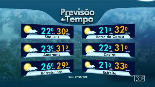 Veja a previsão do tempo para o final de semana no Maranhão