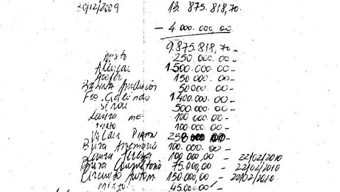 Inquérito contra o presidente do Mixto Éder Moraes (Foto: Reprodução)