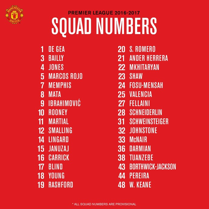 números Manchester United (Foto: Divulgação)