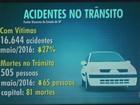 Número de mortes em acidentes de trânsito tem queda de 27%, em SP