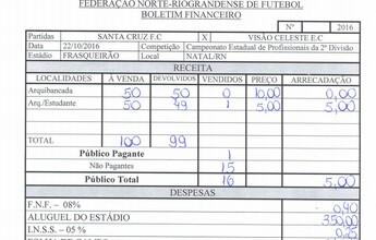 Jogo da segunda divisão do Potiguar tem só um pagante e renda de R$ 5