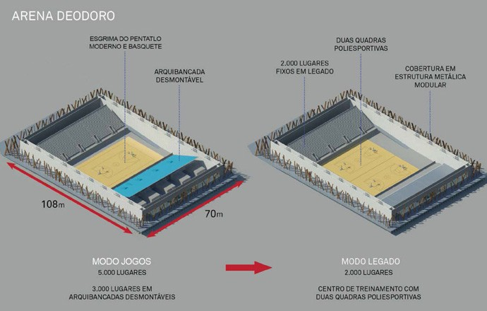 Projeto Deodoro Jogos 2016 (Foto: Divulgação)