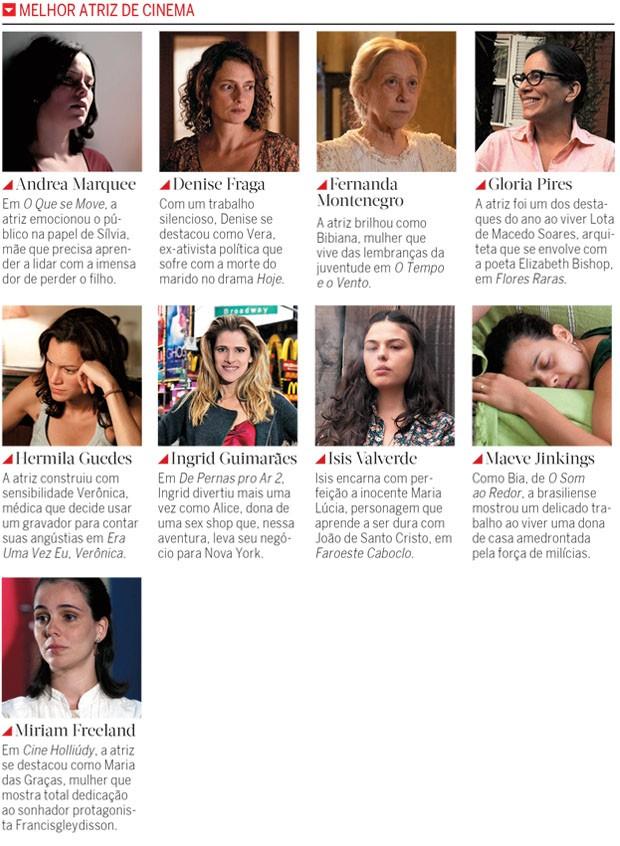 melhor atriz (Foto: revista quem)