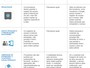 Anatel abre consulta para discutir neutralidade da rede