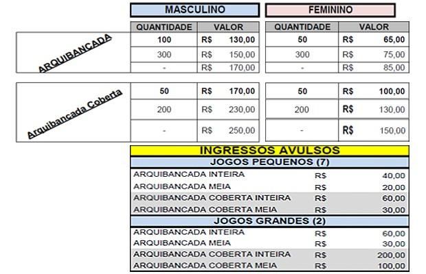 Passaporte dos jogos do Botafogo-SP para o Paulistão 2013 (Foto: Arte Rhene Cavichia / globoesporte.com)