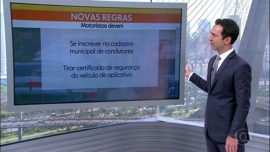 Motoristas de aplicativos tipo Uber precisarão de curso, vistoria e placa de São Paulo