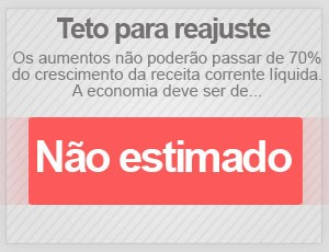 Teto salarial  (Foto: Editoria de Arte/G1)