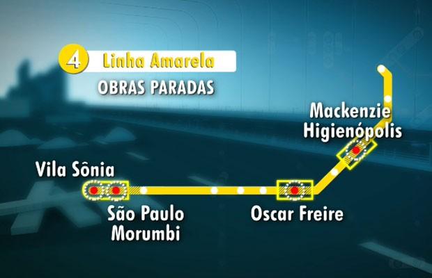 Linha 4-Amarela ainda tem quatro estações com obras paradas (Foto: TV Globo/Reprodução)