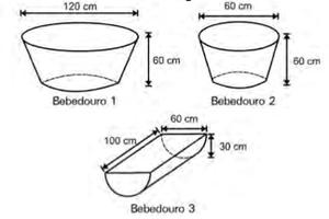 imagem (Foto: A escolha do bebedouro. In: Biotemas. V. 22, n°. 4, 2009 (adaptado).)