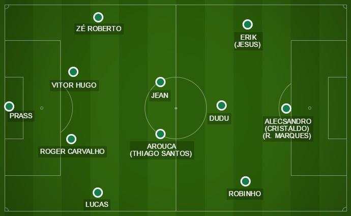 Desenho tático predileto de Marcelo Oliveira é o 4-2-3-1, com dois volantes, um meia e dois pontas (Foto: GloboEsporte.com)
