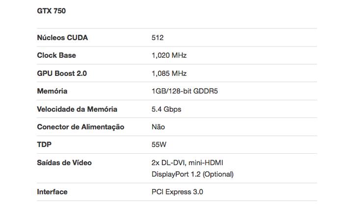 Configurações Nvidia GTX 750 (Foto: TechTudo/Arte)