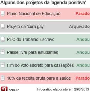 agenda_positiva (Foto: Editoria de Arte / G1)