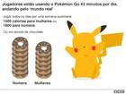 Mais acessos e menos calorias: Curiosidades sobre o Pokémon Go, a nova febre digital