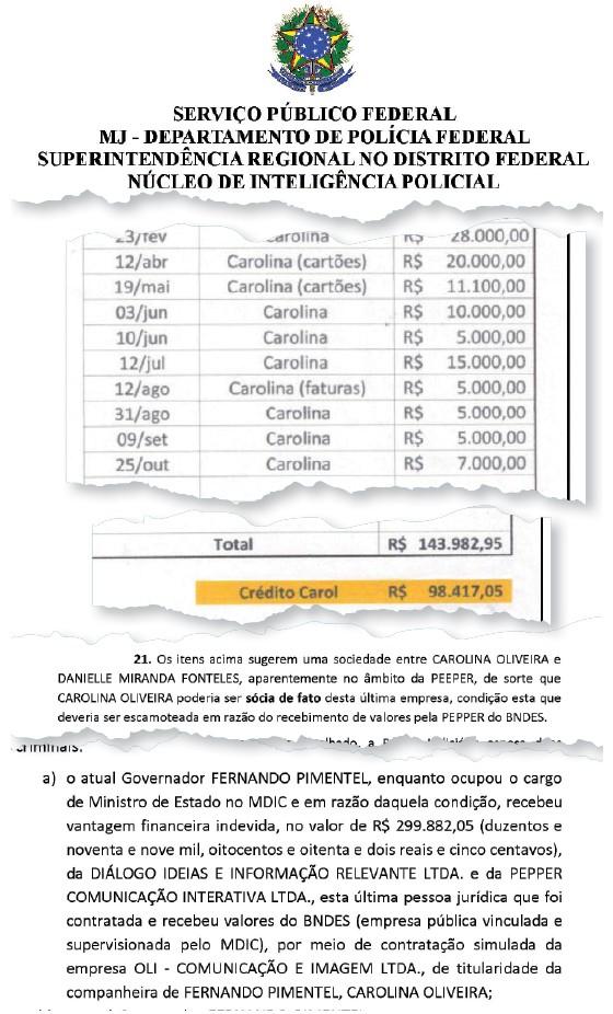 4 | Relação  de despesas de cartão de Carolina Pimentel  (Foto: Reprodução)